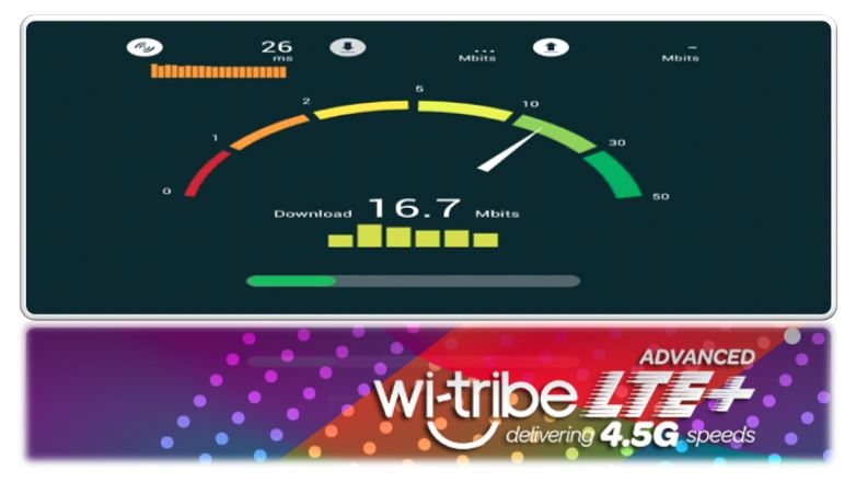 Wi-tribe Speed Test by Ookla